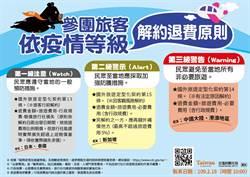 日韓旅遊二級警示 旅行社至多收5%補償費