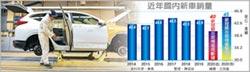零件斷鏈 熱銷國產車3月恐停產