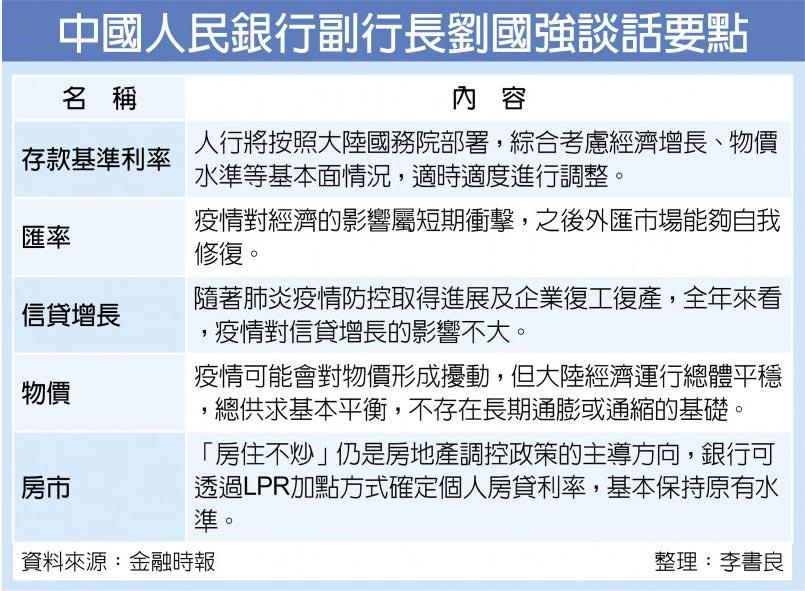 中國人民銀行副行長劉國強談話要點