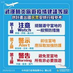 政策轉彎?衛福部:醫事人員出國禁令僅陸港澳