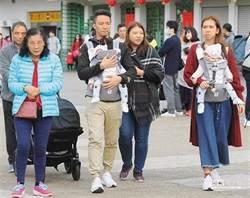 東北季風周三增強 氣象局曝228連假天氣變化