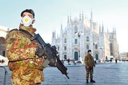 義大利219人確診 歐洲剉咧等