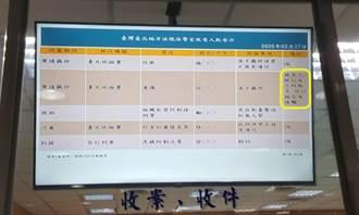 台北車站扭打街友身亡保全 不明肺炎採檢結果出爐