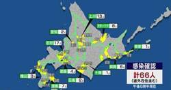 有篩檢才有確診?日本大阪僅4例沒人相信