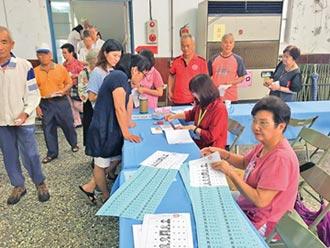 黨費被代繳 2千人投票權遭砍