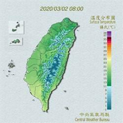 北台明回暖 週三再轉濕冷