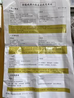 國民黨主席補選首傳黑函 江啟臣抗議 黨中央追查