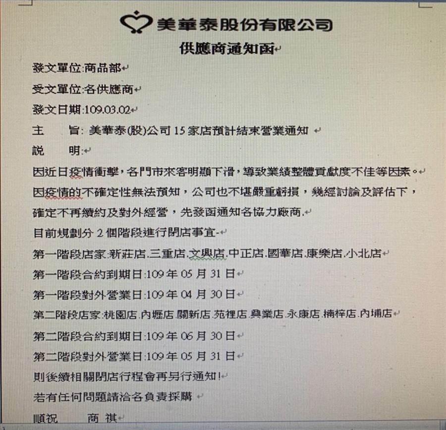 美妝連鎖美華泰五月底全台結束營業。(圖/李麗滿)