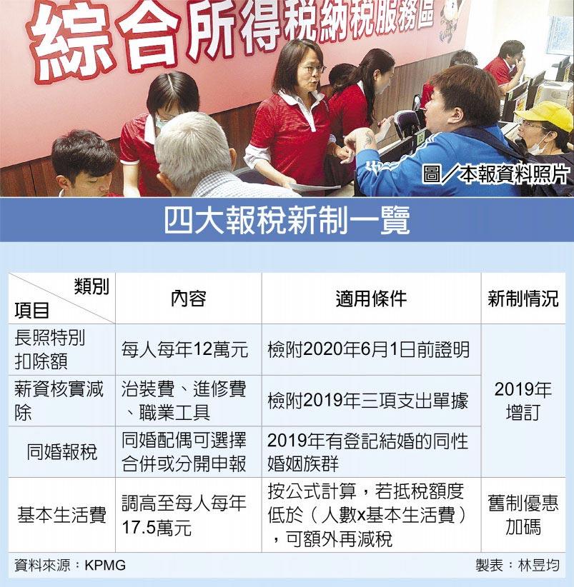四大報稅新制一覽圖/本報資料照片