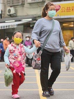 健保署修程式 方便身障者買口罩