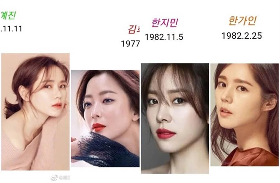 韓國十大美女名單,孫藝珍、金喜善、韓志旼、韓佳人。(取自微博)
