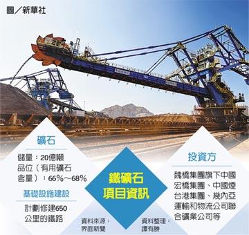 中企將奪全球最大鐵礦項目