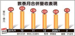 敦泰IDC漲價 業績拚季季高