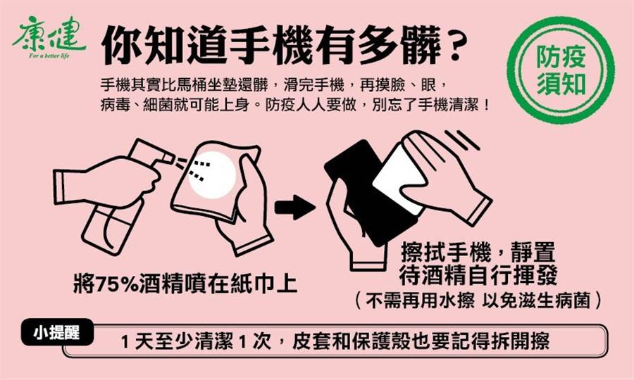 酒精或次氯酸消毒液清潔悠遊卡、手機、手錶、鑰匙等隨身物品。(圖片來源:康健雜誌)