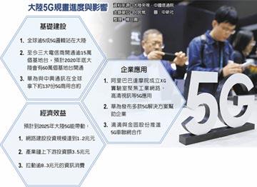 陸5G基地台 年底拚60萬座
