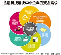 國銀動作篇2 潤寅詐貸案 銀行學不會的科技教訓