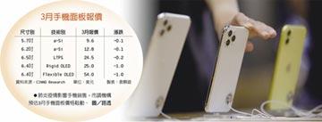 蘋果傳砍iPhone 11面板訂單