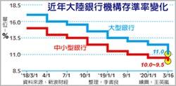 救市-中國釋5,500億人民幣 人行定向降準