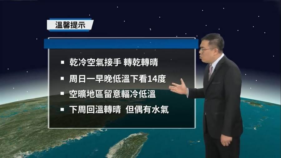 彭啟明表示,下周氣溫呈現「爬樓梯」趨勢,直到月底都是「春暖花開」的好天氣。(摘自彭啟明臉書)
