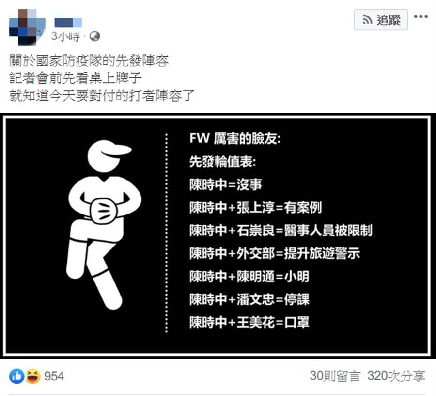 網友所整理的指揮中心7大組合包 (圖/翻攝自臉書)