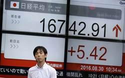 美股暴漲暴跌憂慮激升 日股早盤一度跌逾200點