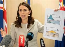 紐西蘭總理:仿效台灣模式  對抗新冠疫情