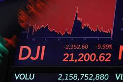 Fed大降息+QE 美股不買帳道瓊狂瀉逾2600點