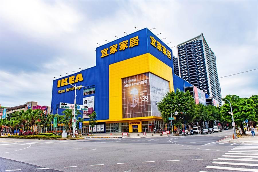 IKEA在台灣有6間分店剛好在六都,但其中僅有台南無分店,讓在地人很苦惱。(示意圖/ 取自達志影像)