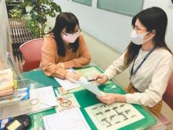 中市青創貸款利息補貼 可申請延長1年