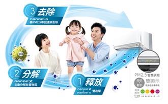Panasonic空調 防疫護健康