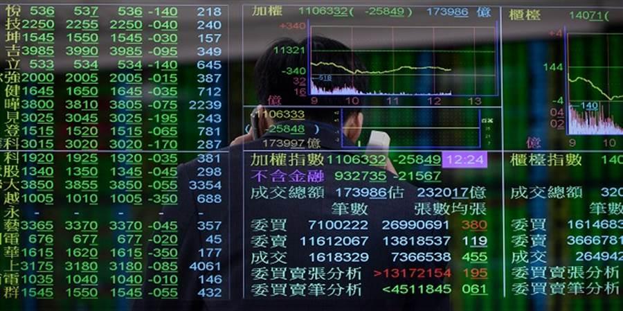 美股雪崩史上最慘!台股早盤大跌(本報系資料照)