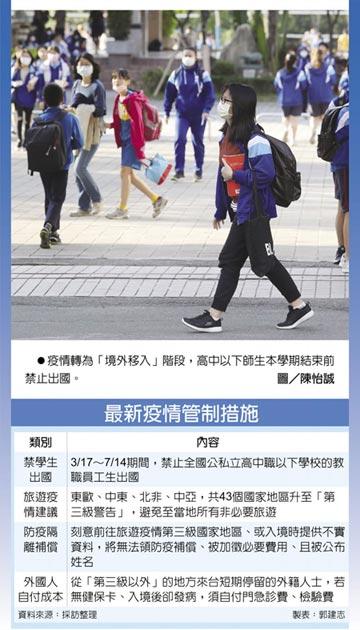 高中以下師生 7月14日 前禁出國