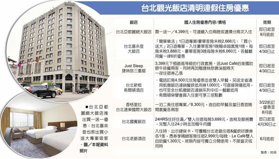 台北觀光飯店清明連假住房優惠 台北亞都麗緻大飯店推出買一送一優惠;台北喜來登也祭出買小送大專案吸客。圖/本報資料照片