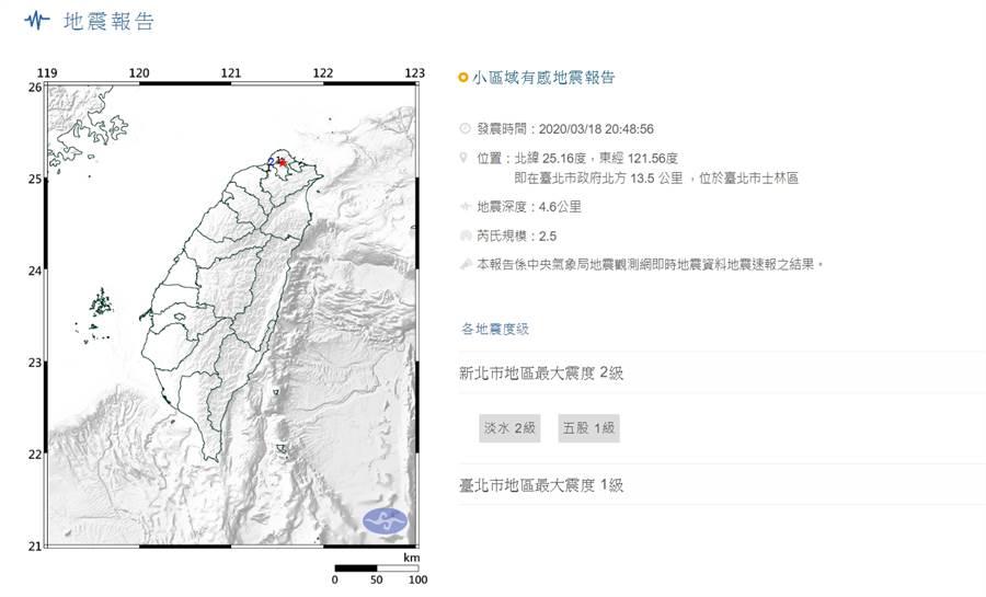 台北市晚間20:48發生規模2.5地震。(摘自中央氣象局)