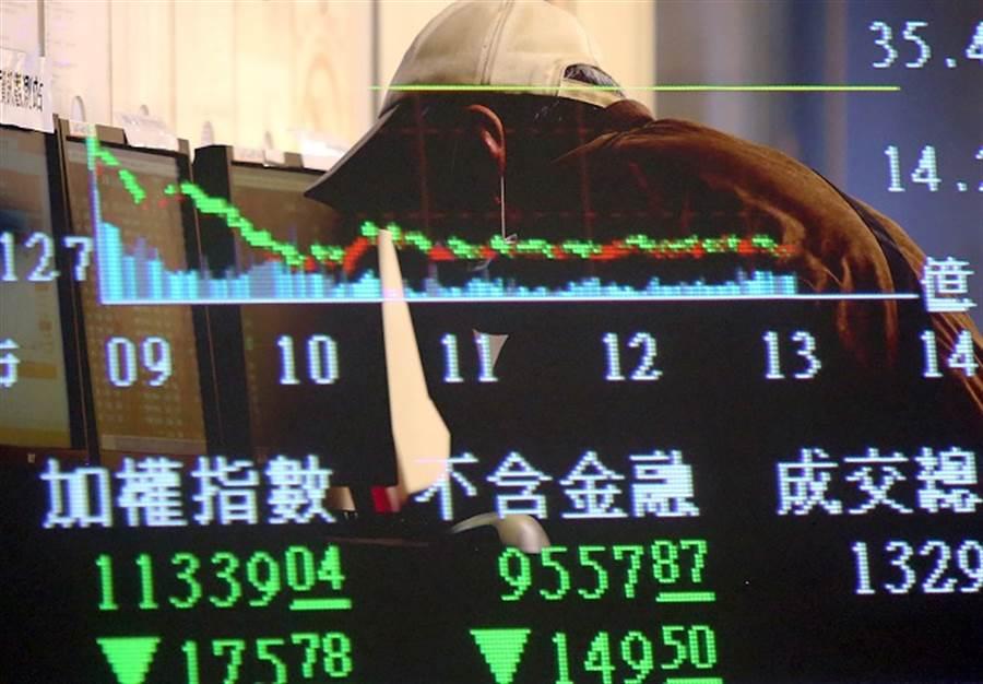 護盤有影?台股大跌537點 收在8681點(本報系資料照)