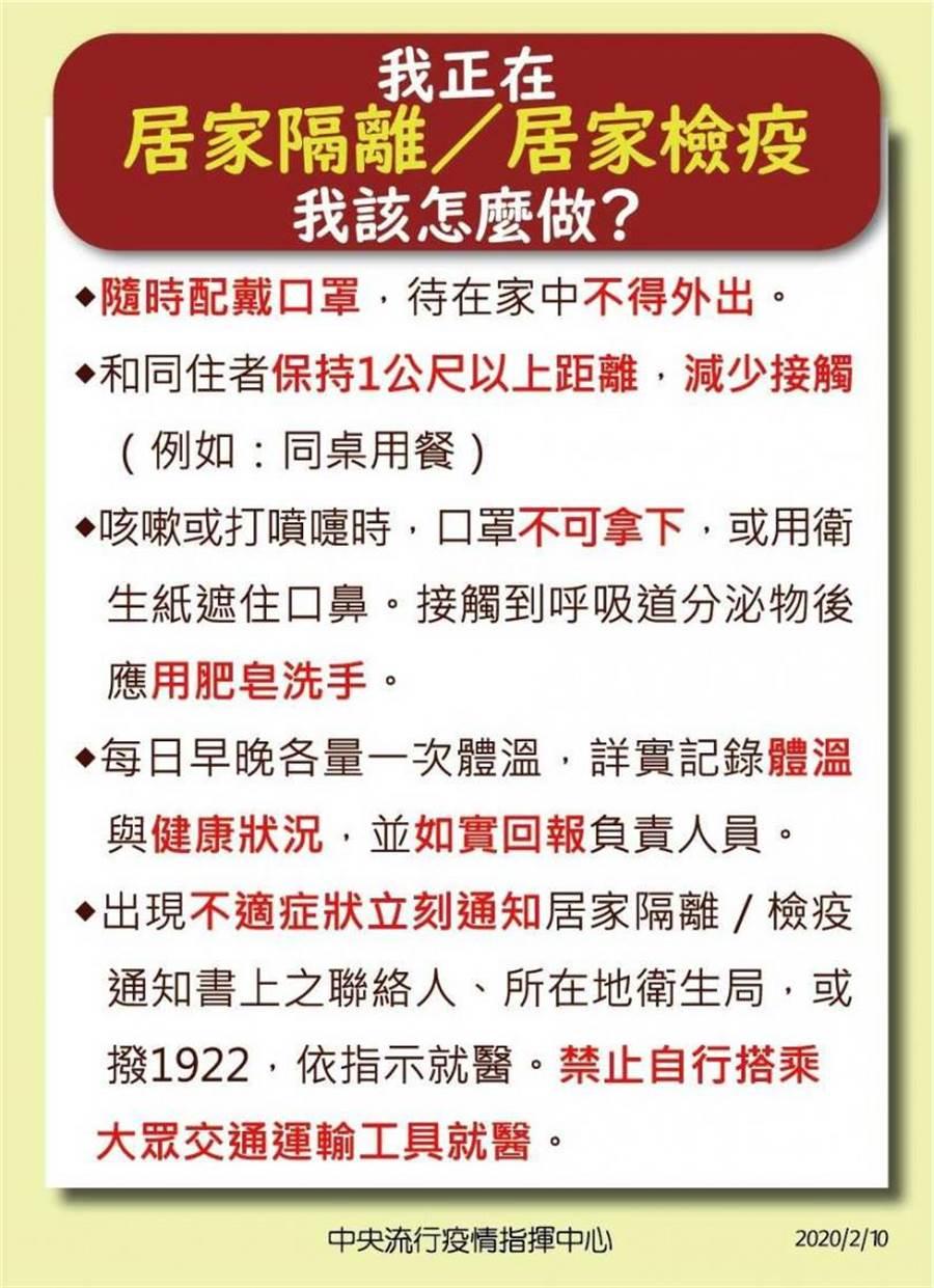 (圖/中央流行疫情指揮中心提供)