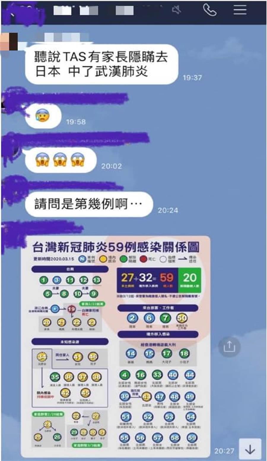 黃姓家庭主婦在LINE群組張貼「聽說TAS有家長隱瞞去日本,中了新冠肺炎」,被認定是散布假訊息。(翻攝照片/林郁平台北傳真)