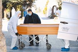 累計確診衝破24萬6200例!全球死亡破萬 義大利超越大陸居冠