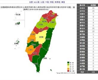 台灣確診地圖曝光!雙北逾半 8縣市守住0案例