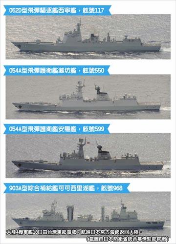 陸4艘軍艦經台灣東部 穿宮古海峽