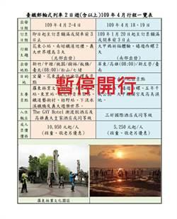 台鐵郵輪式列車 5月底前行程暫停