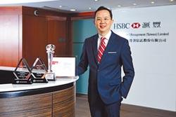 滙豐中華亞洲收益 投資實力備受推崇