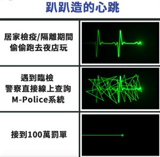 內政部三張圖宣導居家隔離檢疫  網笑:他就死掉了…