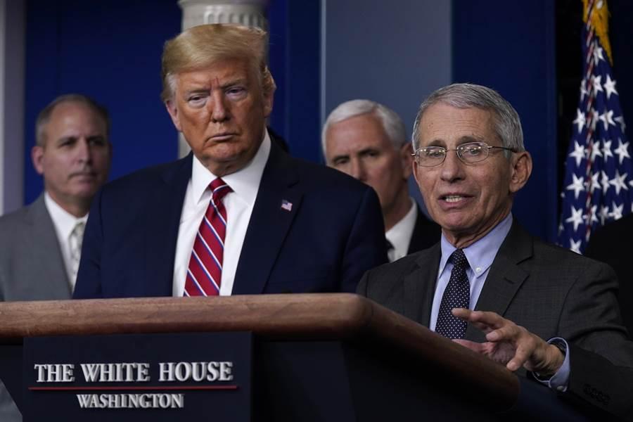 美國過敏症和傳染病研究所主任安東尼.福西(右1)是白宮的疫情專家,很受川普的器重。(圖/美聯社)