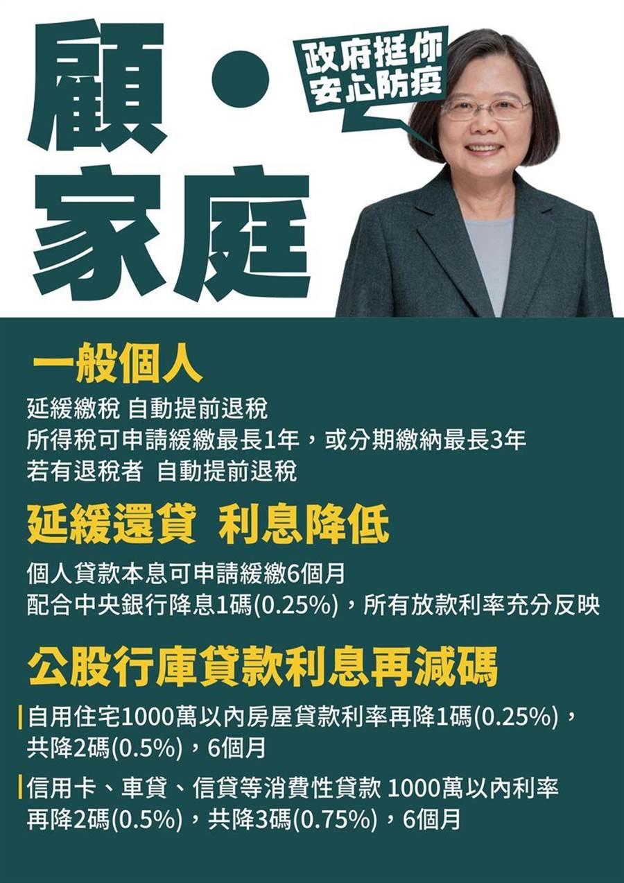 行政院宣布紓困加碼方案,降低房貸、信用卡、車貸利率6個月。圖/行政院提供