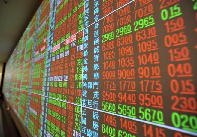 台股連兩天狂飆逾750點,多方再度拿下發球權。(資料照)