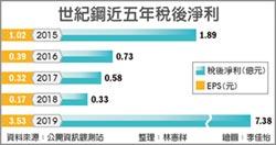 年增19倍 世紀鋼去年EPS 3.53元 創高