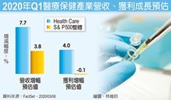 市場看好 醫療保健基金長線走多