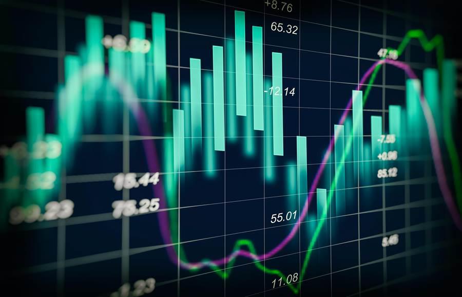 陸A股滬指低開0.7% 黃金股普跌