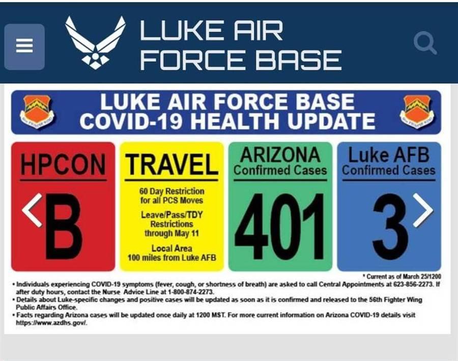 路克基地今官方臉書粉絲專頁發布,基地有3人確診。美軍陸克基地臉書